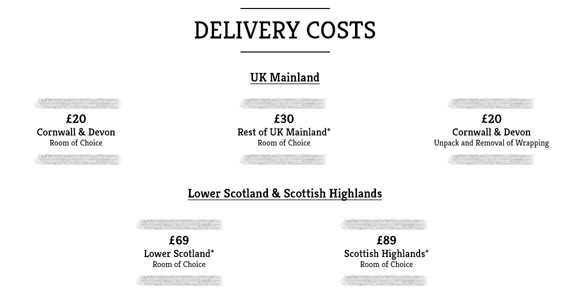 Furniture World Delivery Costs