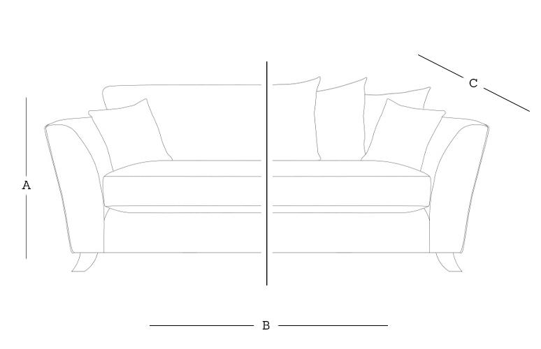 Harrison 3 Seater Dimensions