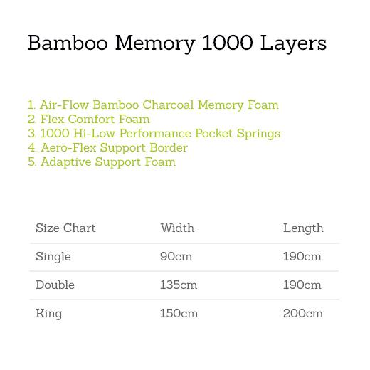 MLily Bamboo 1000 Mattress
