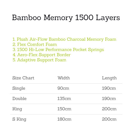 MLily Bamboo 1500 Mattress
