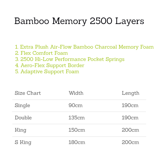 MLily Bamboo 2500 Mattress